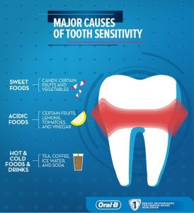Graphic-from-Oral-B